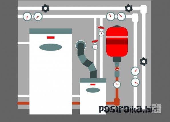 Система отопления дома: что лучше?