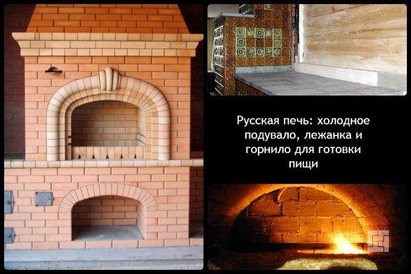 Поддувало, горнило и лежанка - компоненты русской печи