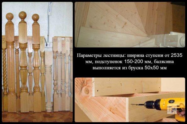 Параметры элементов лестницы