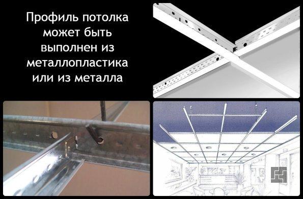 Профиль потолка Армстронг