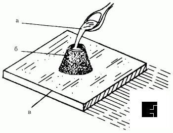 При отсутствии сверла и дрели поможет мокрый песок.