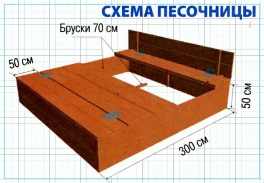 чертеж песочницы