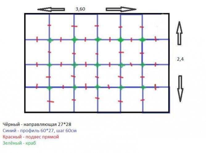 Разметка поверхности гипсокартона для монтажа
