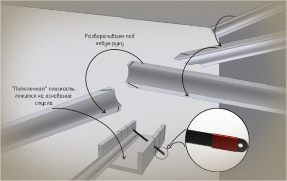 Схема подрезки плинтуса
