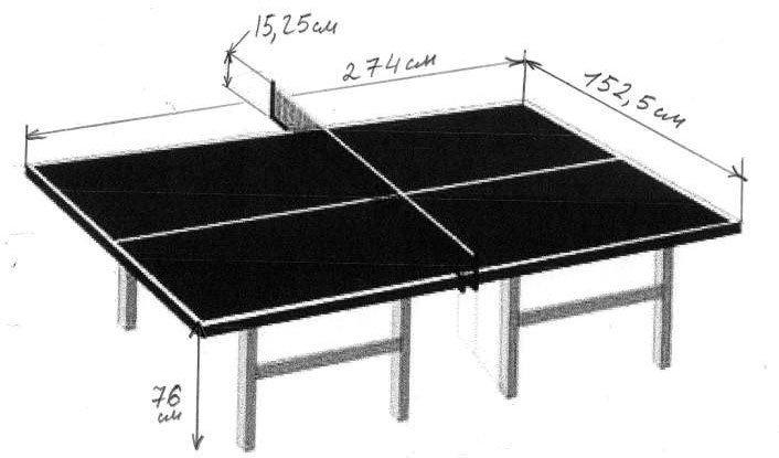 Размеры теннисный стол своими руками