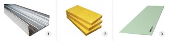 Основные материалы для изготовления перегородки из гипсокартона