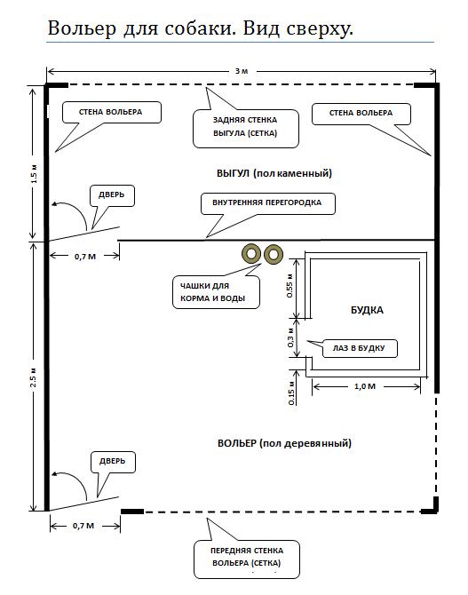 схема типичного вольера