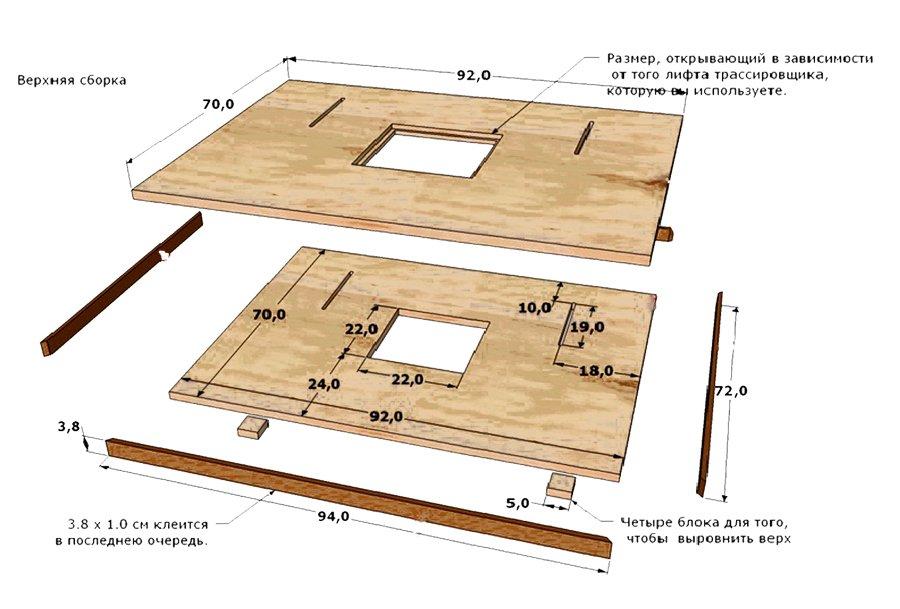 Схема фрезерного стола