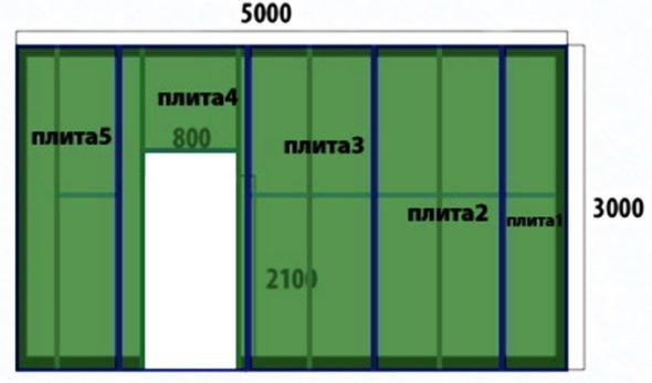 Схема правильного расположения листов гипсокартона при обшивке каркаса