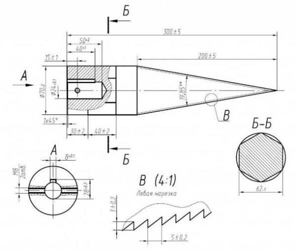 инструкция по охране труда для дровокола - фото 4