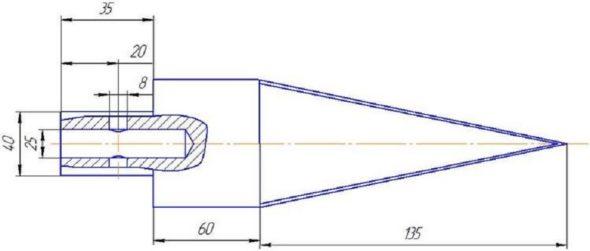 инструкция по охране труда для дровокола - фото 11