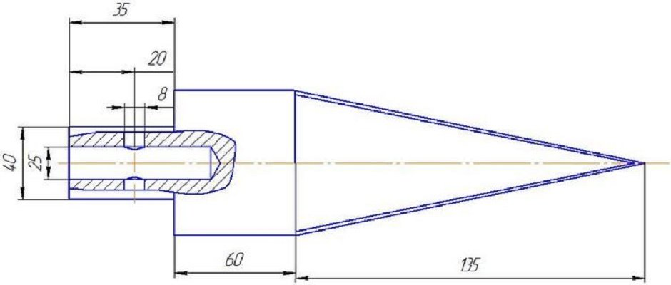 Как самому сделать конусный дровокол
