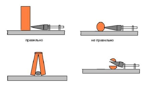 Как сделать дровокол своими руками конусный