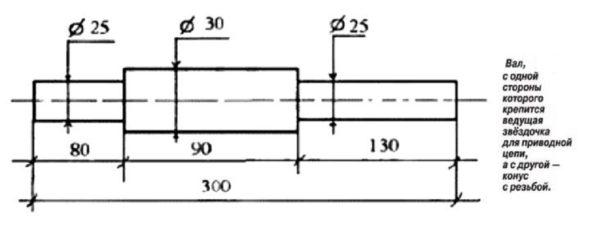 инструкция по охране труда для дровокола - фото 9
