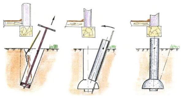 Ремонт столбчатого основания