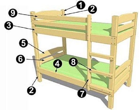 Чертёж деревянной двухъярусной кровати