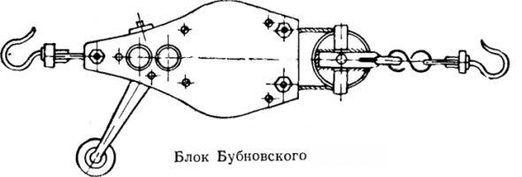 Подвижный блок с вертлюгом