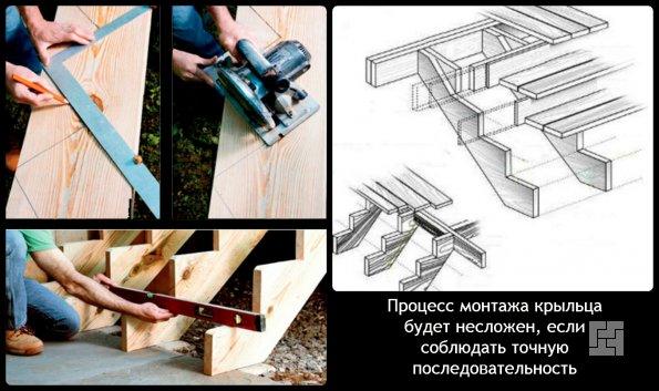 Как сделать простое крылечко своими руками