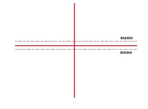 Горизонтальная линия сдвинута