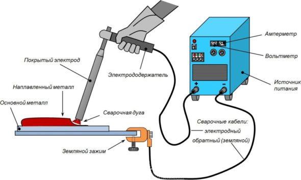 Подключение сварочного электрода