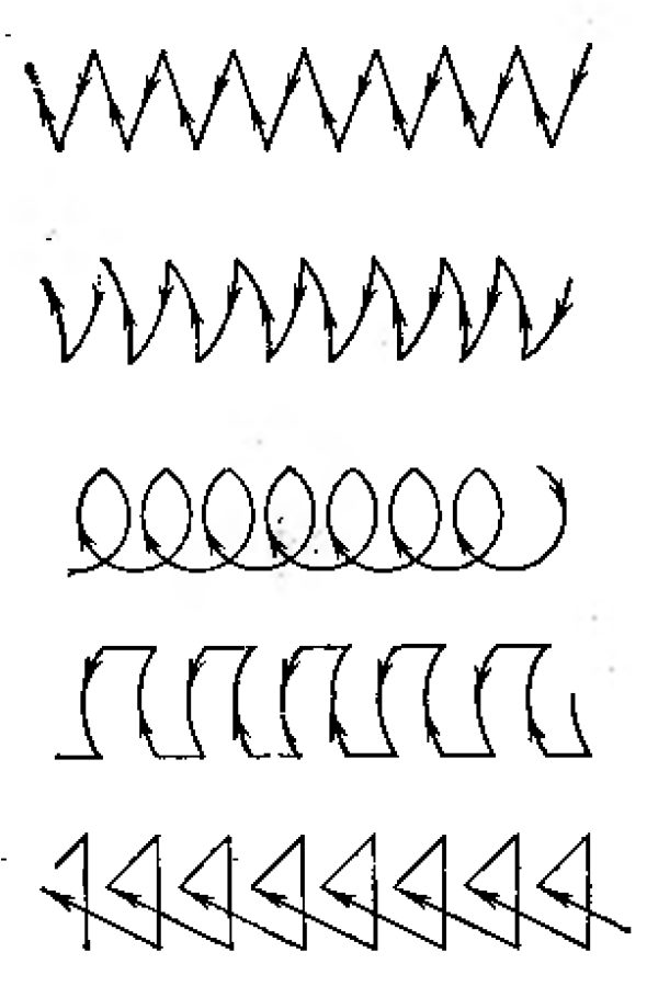 Схема движения электрода