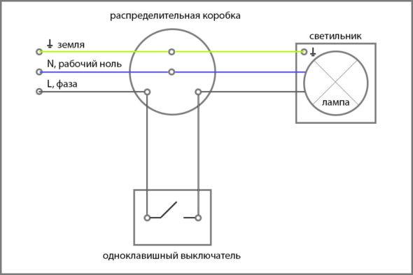 Схема простого выключателя