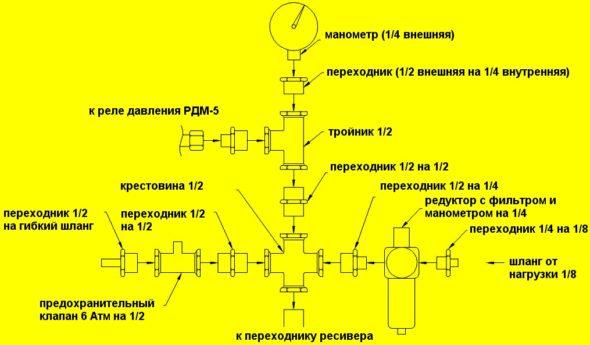 Схема конструкции с ресивером