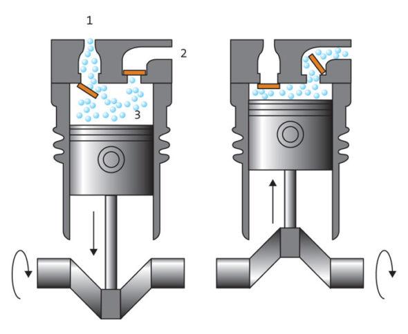 Принцип действия поршневого компрессора