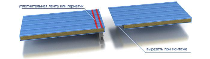 Герметизация швов в деревянных домах видео