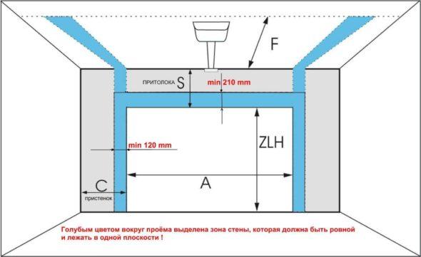 Схема расчёта гаражного проёма