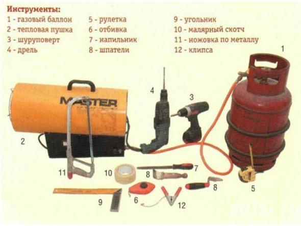 Инструменты для натяжного потолка