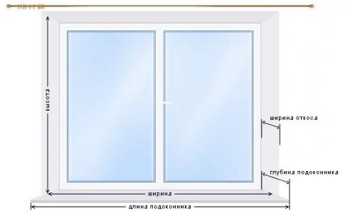 Правильный замер окна