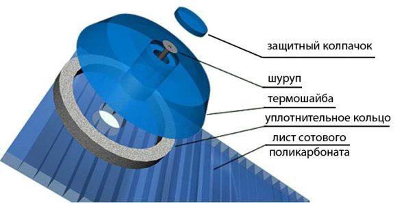 Крепление поликарбоната при помощи термошайб