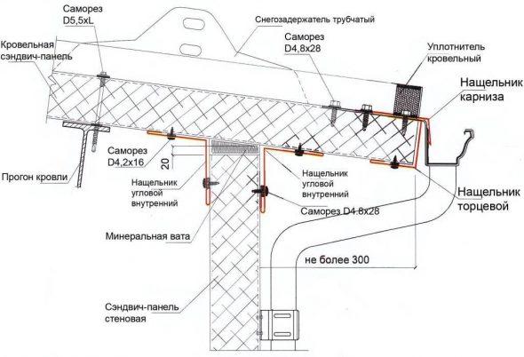 Схема монтажа водостока