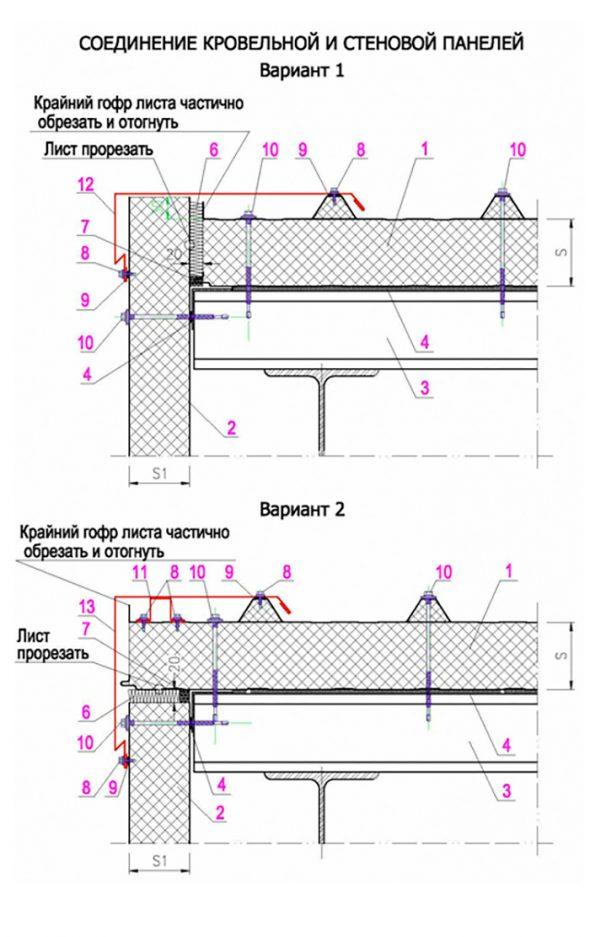 Узел соединения кровельной и стеновой панелей