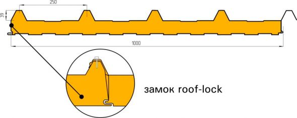Замок Roof-Lock