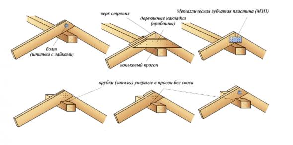 Виды соединения и крепления стропил в коньковом узле