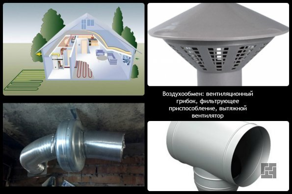 Система воздухообмена при геотермальном отоплении