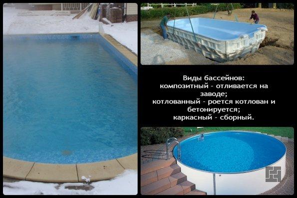 Виды бассейнов: каркасный, котлованный, композитный