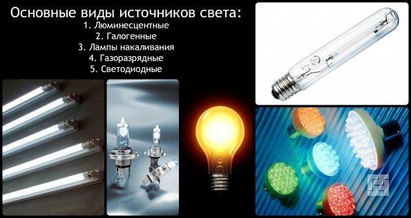 Основные виды источников света