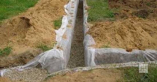Выкопанные канавы для дренажа