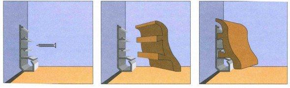 Этапы установки плинтуса на скобы
