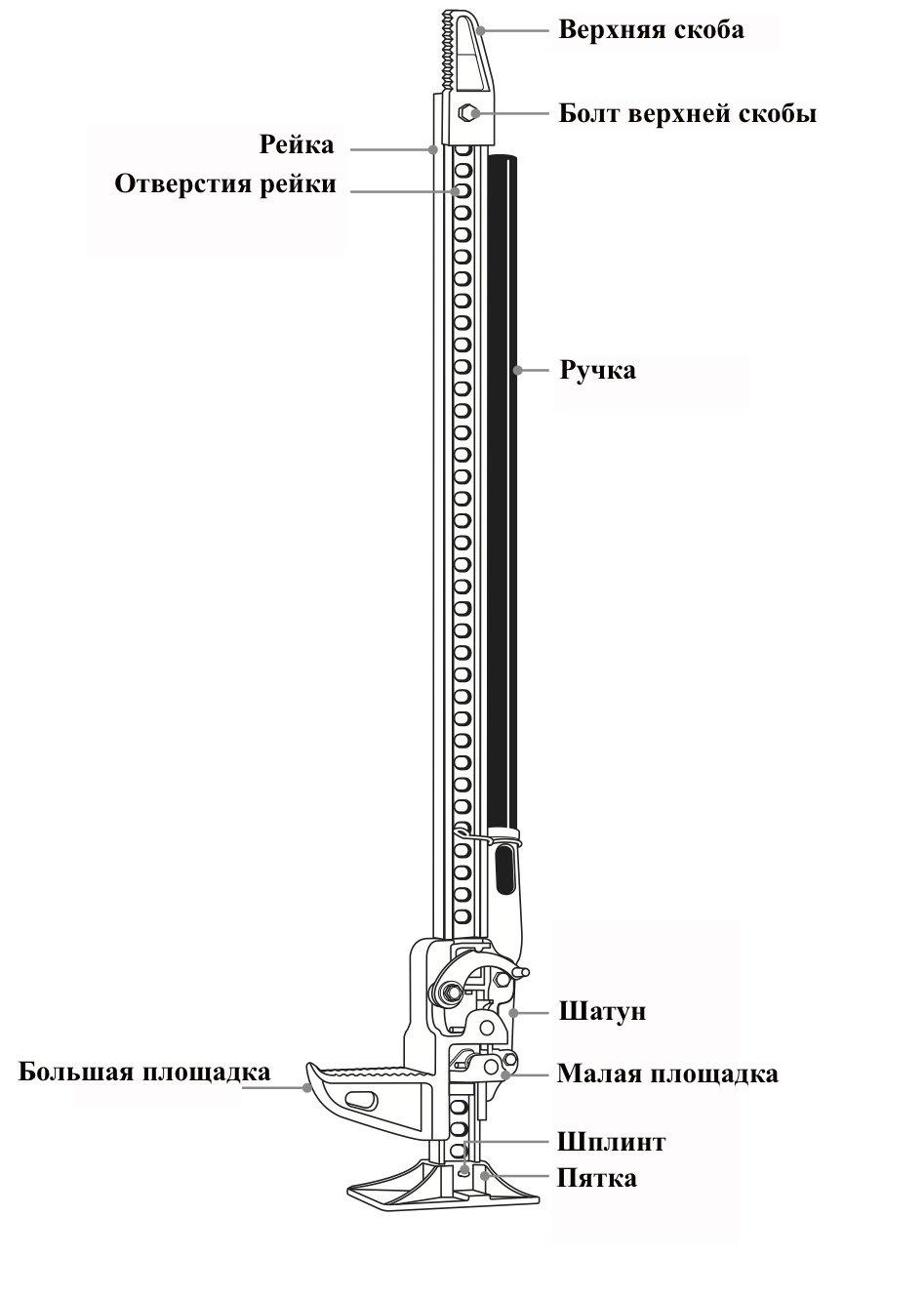Схема реечного домкрата в сборе
