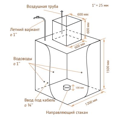 Кессон металлический