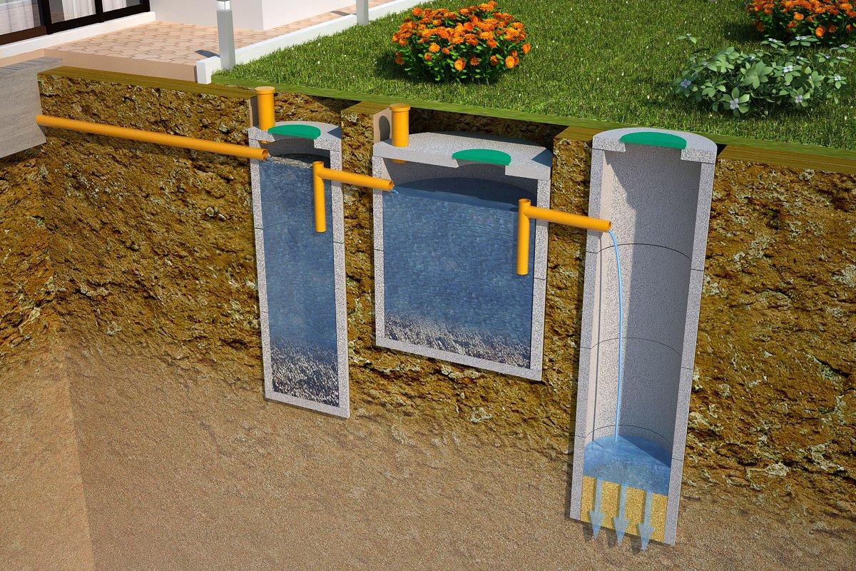Канализация: устройство септиков для частного дома