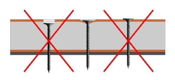 Схема правильного монтажа саморезов для крепления обшивки конструкции из гипсокартона