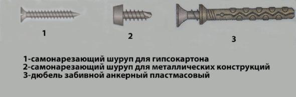 Крепёжные элементы для монтажа из гипсокартона