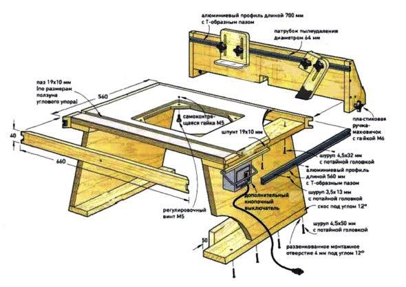 Фрезерный стол сборка
