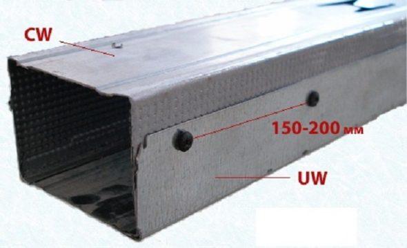 Один из способов усиления гипсокартонного металлического профиля