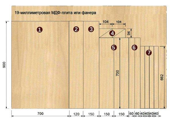 Схема распила на детали МДФ-плиты